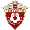 Football. Russian Premier League