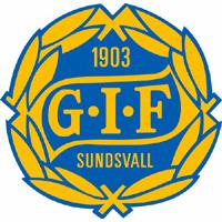Sundsvall, team logo