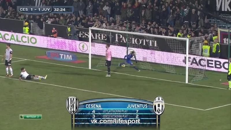 Видео матча ювентус чезена